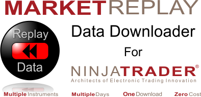Market Replay Data Loader